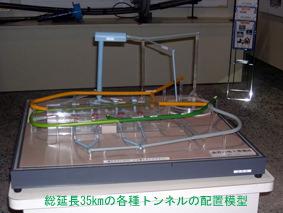 総延長35kmの各種トンネルの配置模型