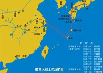鑑真大和上の渡航図